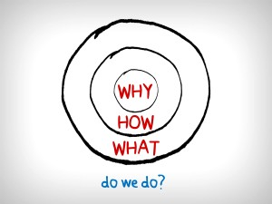 Do we do? - the golden circle diagram